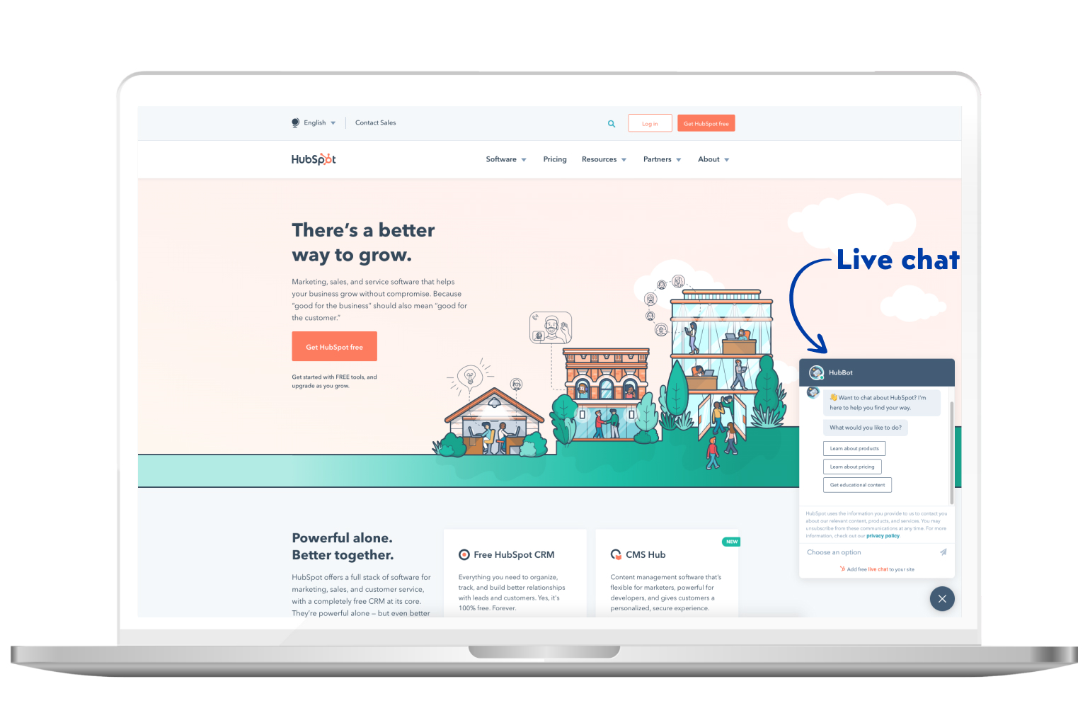 Live chat in eCommerce