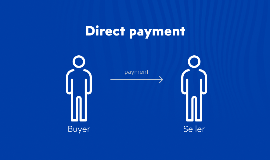 Direct payments on online marketplace