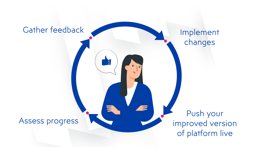 Gathering continuous feedback after your soft launch