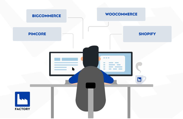 Overview of alternatives to Magento