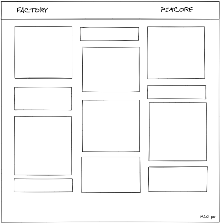 The concept of image gallery created for using Pimcore thumbnails